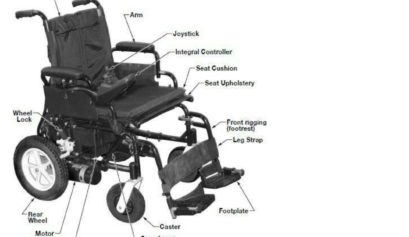 electric wheelchair select