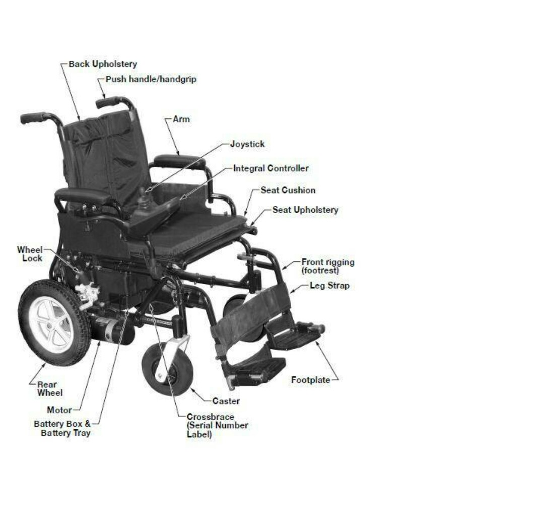 Power chair parts comprehensive explanation