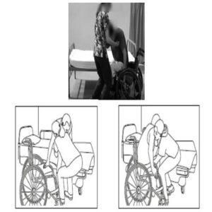 Bed to wheelchair transfer techniques : Quadriplegic transfer guide