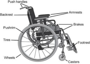 manual wheelchair type 5