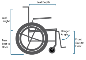 Wheelchair measurement and adjustment special guidelines