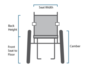 wheelchair measurement adjustment